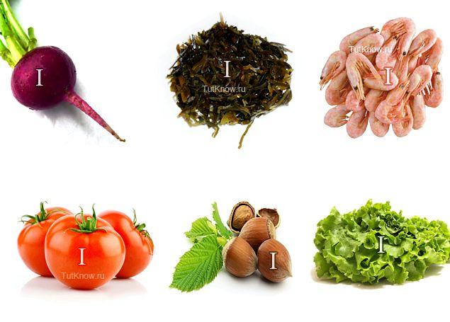 В каких продуктах содержится йод формированию плода