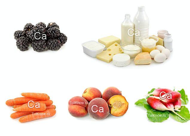 В каких продуктах содержится в 6 ветчине, курином мясе, говяжьем фарше