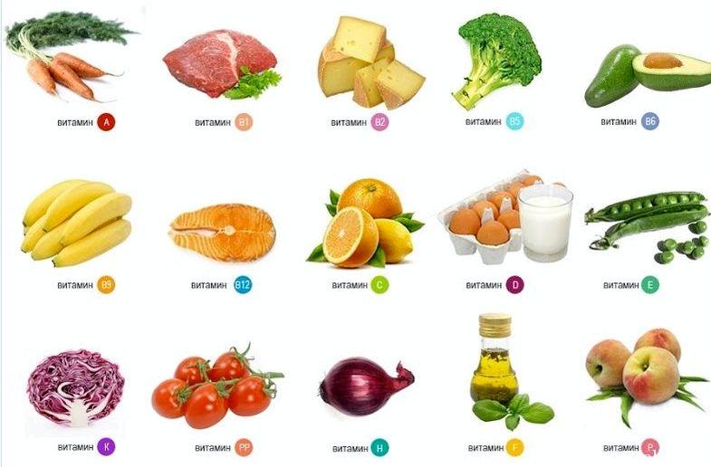 v-kakih-produktah-vitamin-a_3.jpg