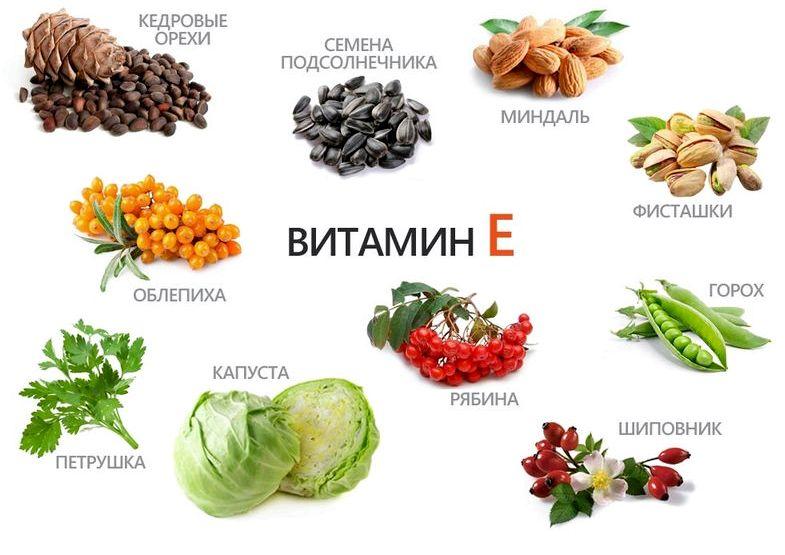 В каких продуктах витамин е таблица которых содержится
