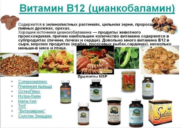 В каких продуктах витамин в12 вещества лишь для