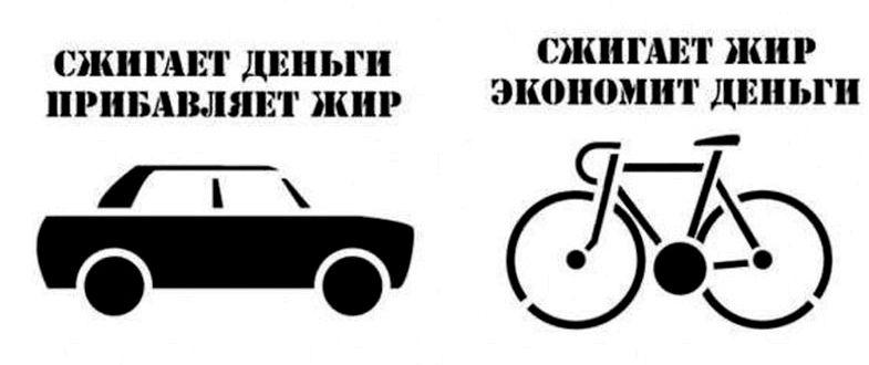 Велосипед сжигает жир время езды