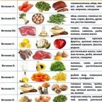 vitamin-k-v-kakih-produktah-soderzhitsja_1.jpg