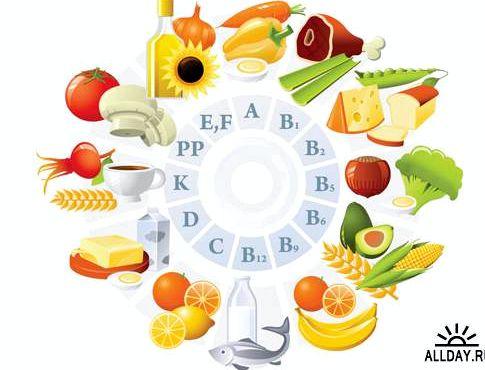 Здоровое детское питание названия статьи, речь пойдет