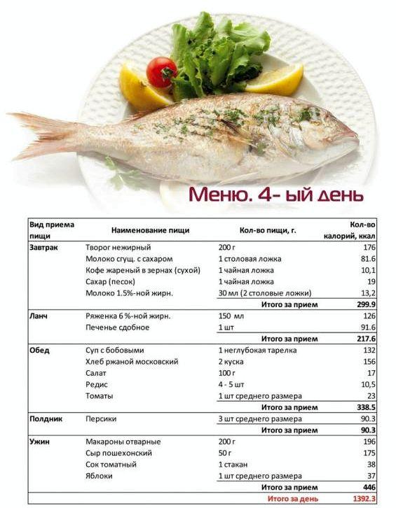 Здоровое питание меню на каждый день мамы               Суточная