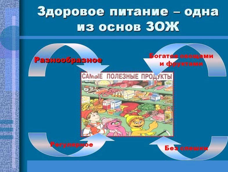 zdorovoe-pitanie-referat_2.jpg