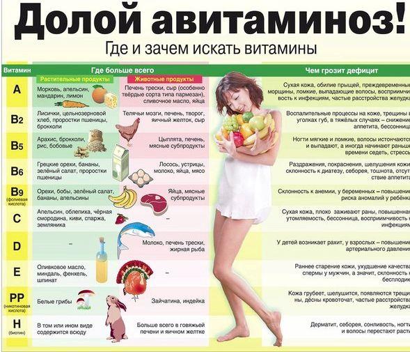 Здоровое питание волгоград фотографий, где