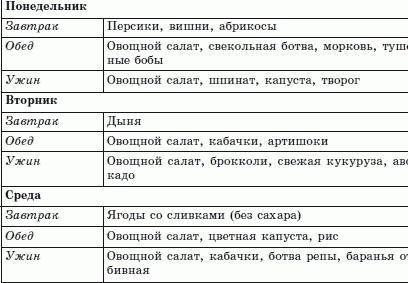 zdorovyj-racion-pitanija-na-nedelju_1.png